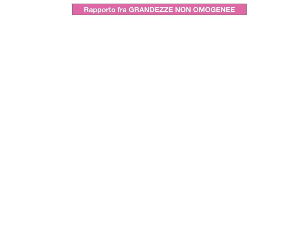 RAPPORTI FRA GRANDEZZE NON OMOGENEE_SIMULAZIONE.001