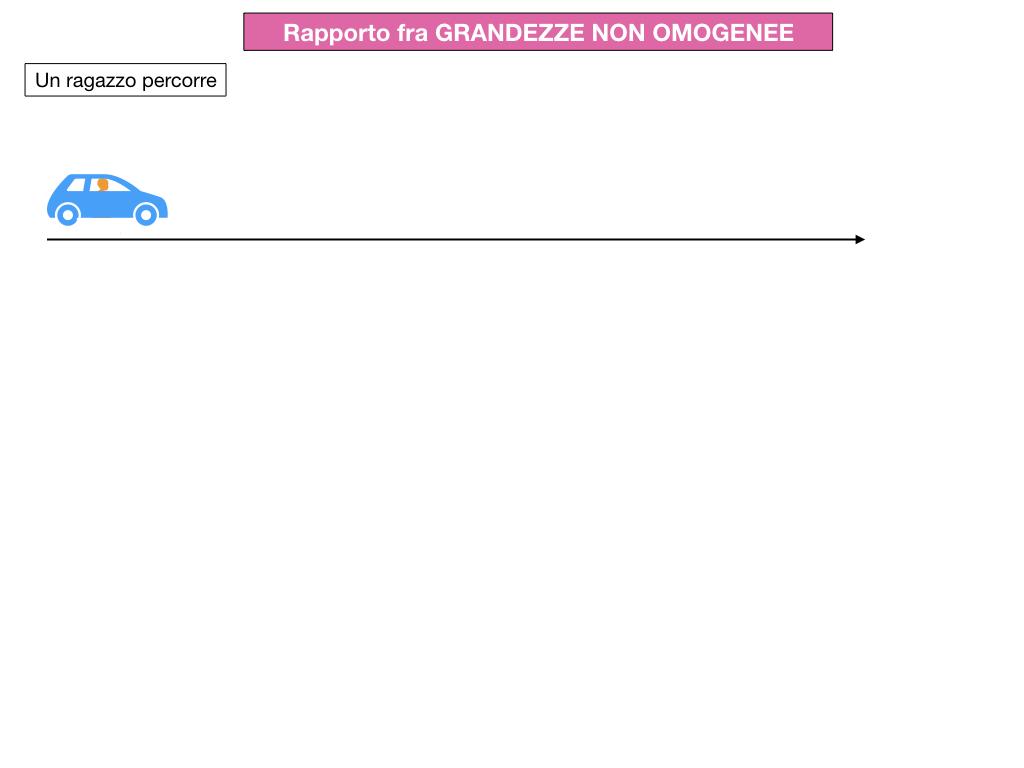 RAPPORTI FRA GRANDEZZE NON OMOGENEE_SIMULAZIONE.002