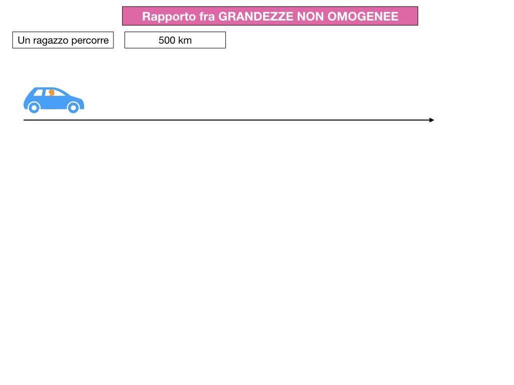 RAPPORTI FRA GRANDEZZE NON OMOGENEE_SIMULAZIONE.003