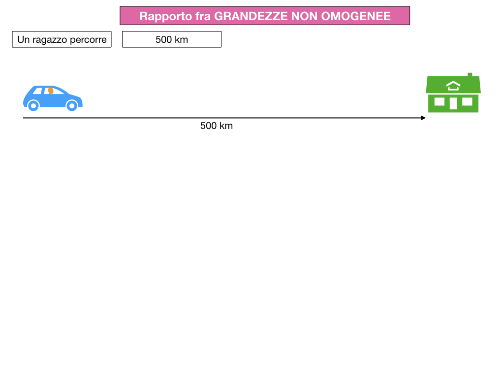 RAPPORTI FRA GRANDEZZE NON OMOGENEE_SIMULAZIONE.004