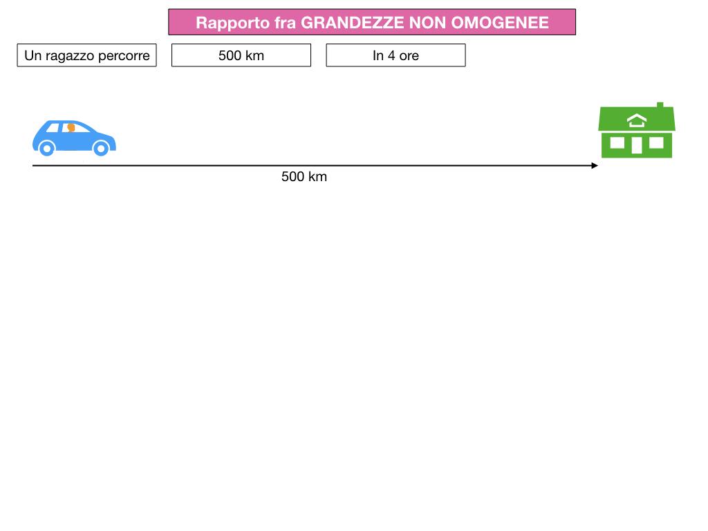 RAPPORTI FRA GRANDEZZE NON OMOGENEE_SIMULAZIONE.005