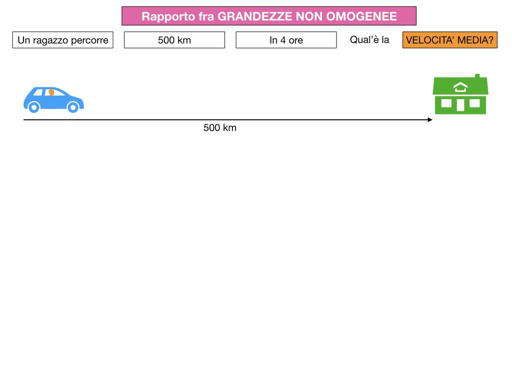RAPPORTI FRA GRANDEZZE NON OMOGENEE_SIMULAZIONE.006
