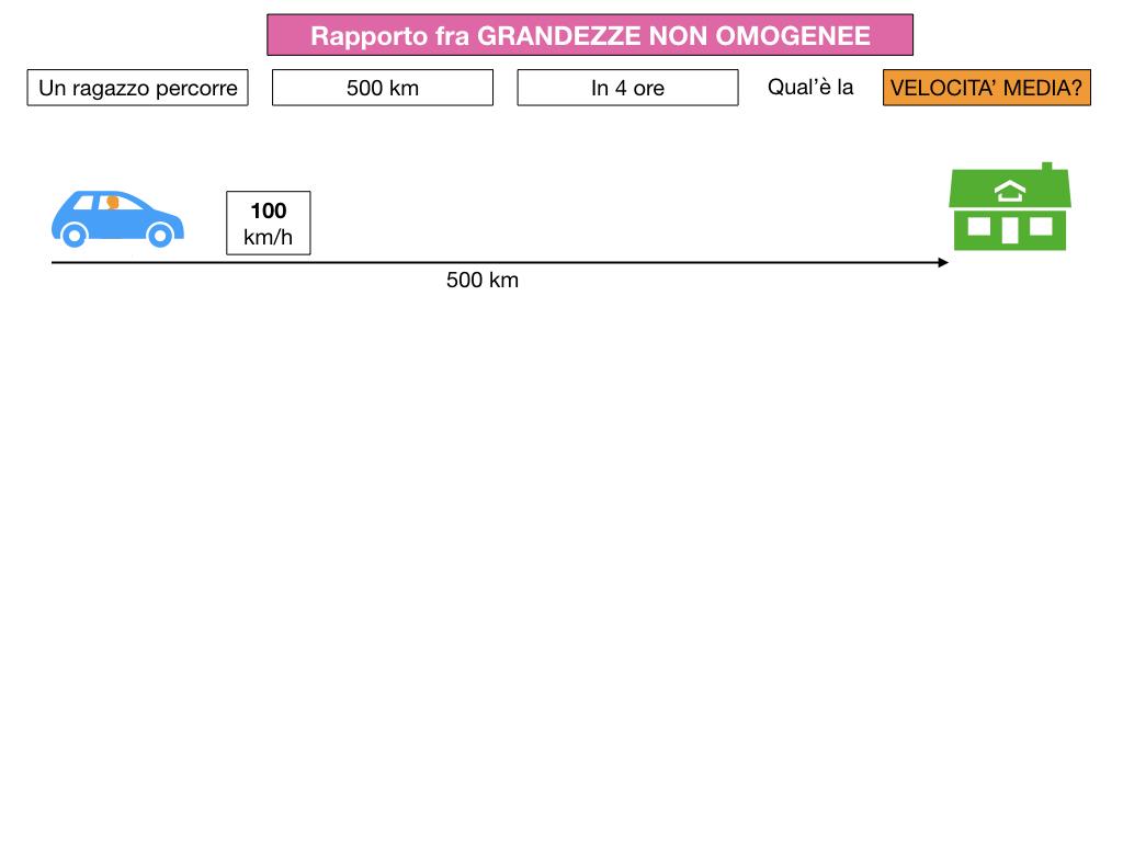 RAPPORTI FRA GRANDEZZE NON OMOGENEE_SIMULAZIONE.007
