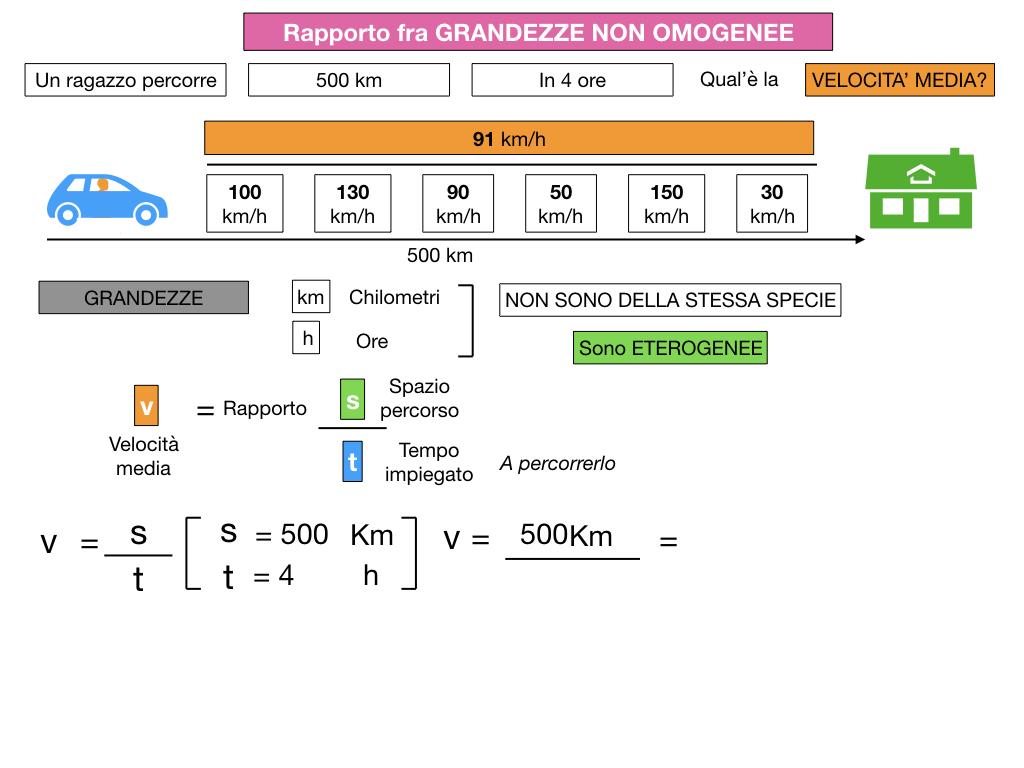 RAPPORTI FRA GRANDEZZE NON OMOGENEE_SIMULAZIONE.028