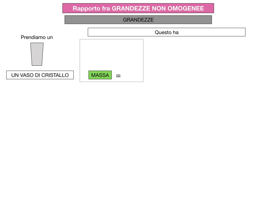 RAPPORTI FRA GRANDEZZE NON OMOGENEE_SIMULAZIONE.038