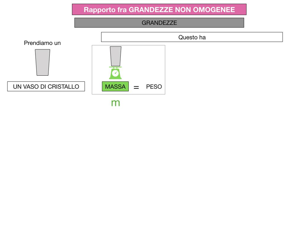 RAPPORTI FRA GRANDEZZE NON OMOGENEE_SIMULAZIONE.041