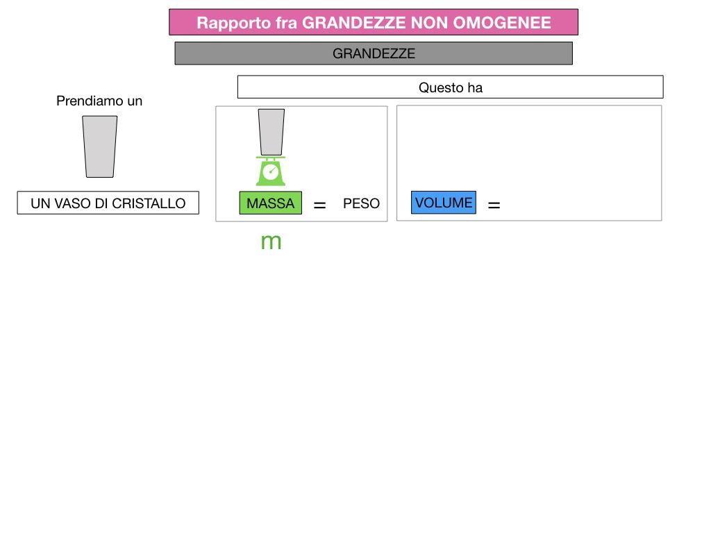 RAPPORTI FRA GRANDEZZE NON OMOGENEE_SIMULAZIONE.042