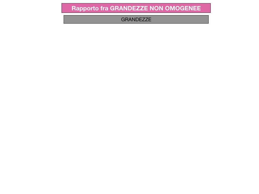 RAPPORTI FRA GRANDEZZE NON OMOGENEE_SIMULAZIONE.063