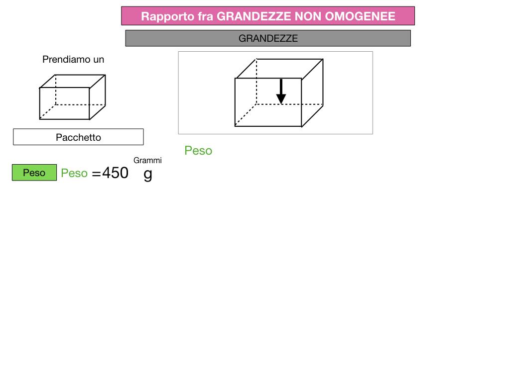 RAPPORTI FRA GRANDEZZE NON OMOGENEE_SIMULAZIONE.066