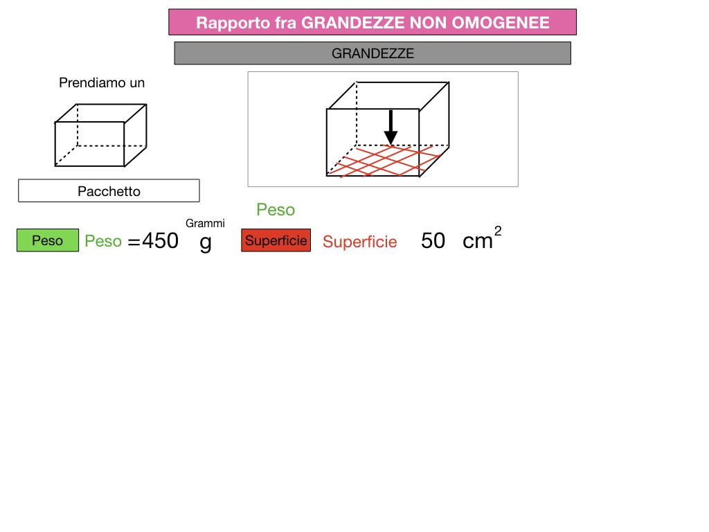 RAPPORTI FRA GRANDEZZE NON OMOGENEE_SIMULAZIONE.067