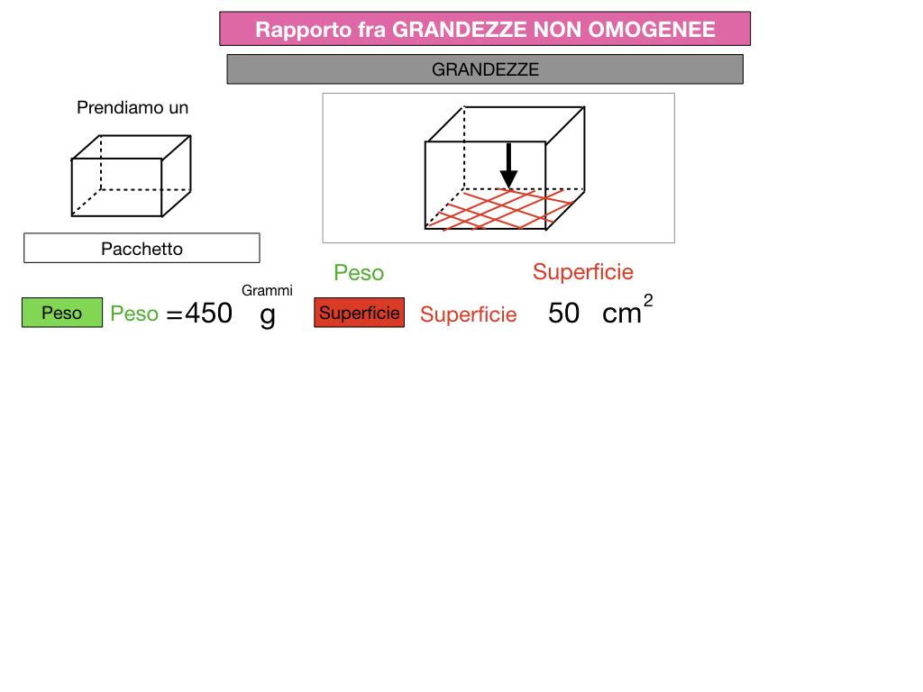 RAPPORTI FRA GRANDEZZE NON OMOGENEE_SIMULAZIONE.068
