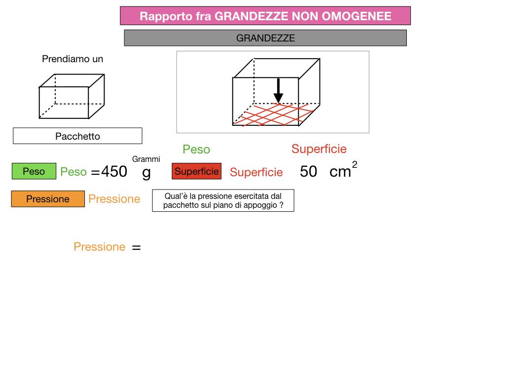 RAPPORTI FRA GRANDEZZE NON OMOGENEE_SIMULAZIONE.071