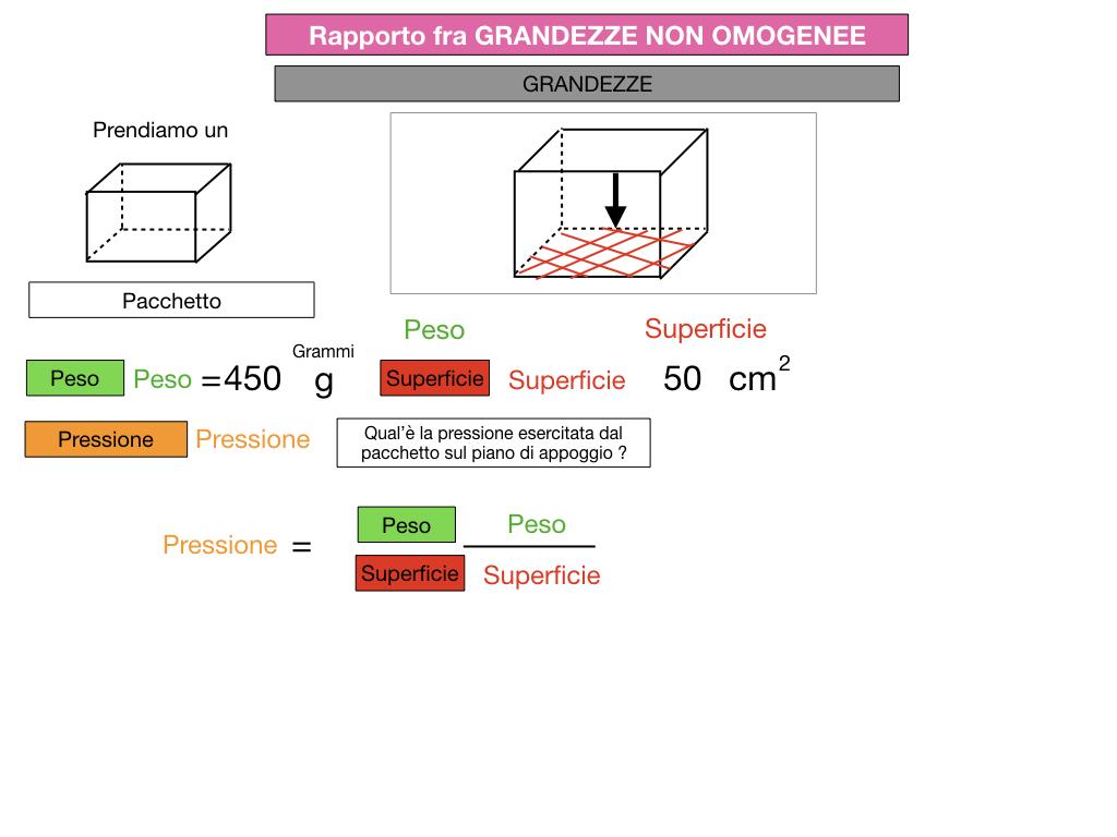 RAPPORTI FRA GRANDEZZE NON OMOGENEE_SIMULAZIONE.074