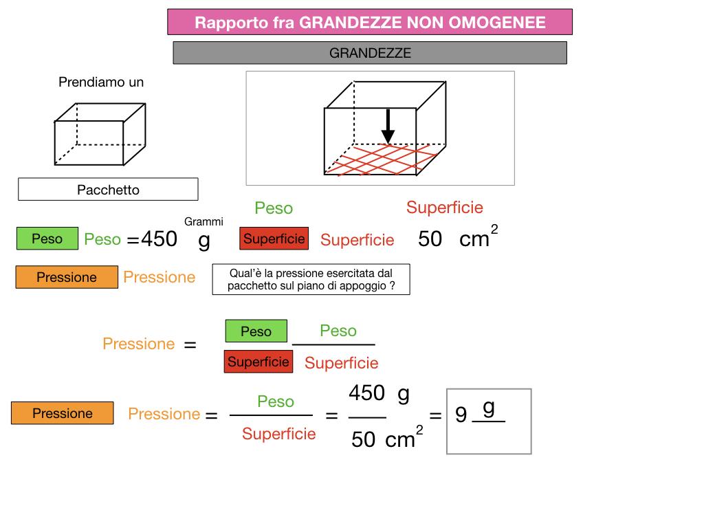 RAPPORTI FRA GRANDEZZE NON OMOGENEE_SIMULAZIONE.080