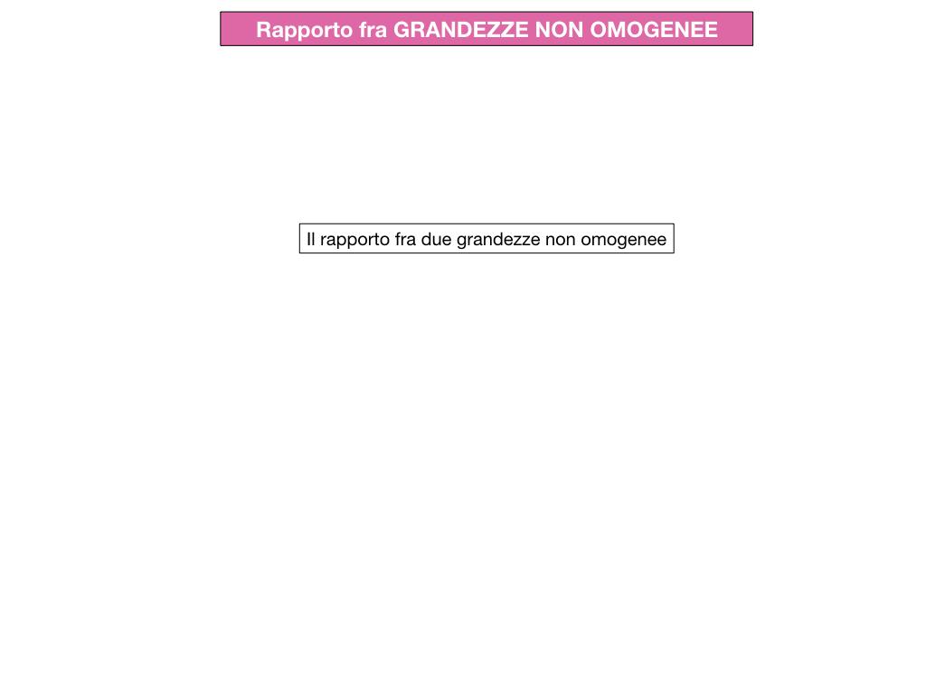 RAPPORTI FRA GRANDEZZE NON OMOGENEE_SIMULAZIONE.083