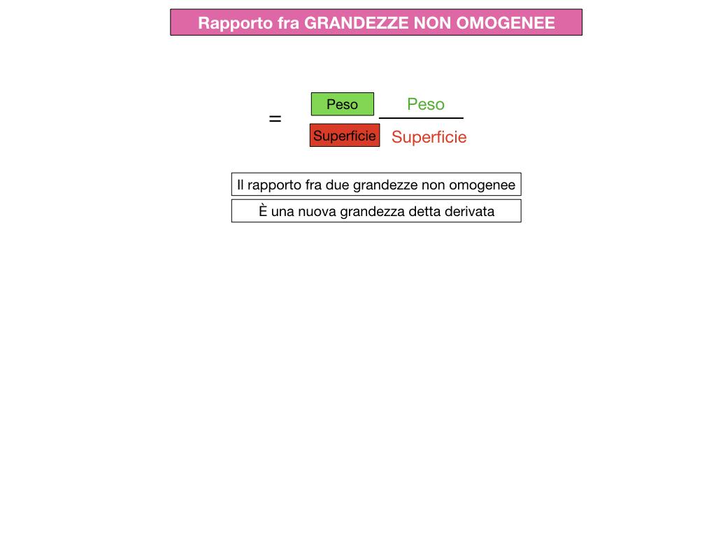 RAPPORTI FRA GRANDEZZE NON OMOGENEE_SIMULAZIONE.085