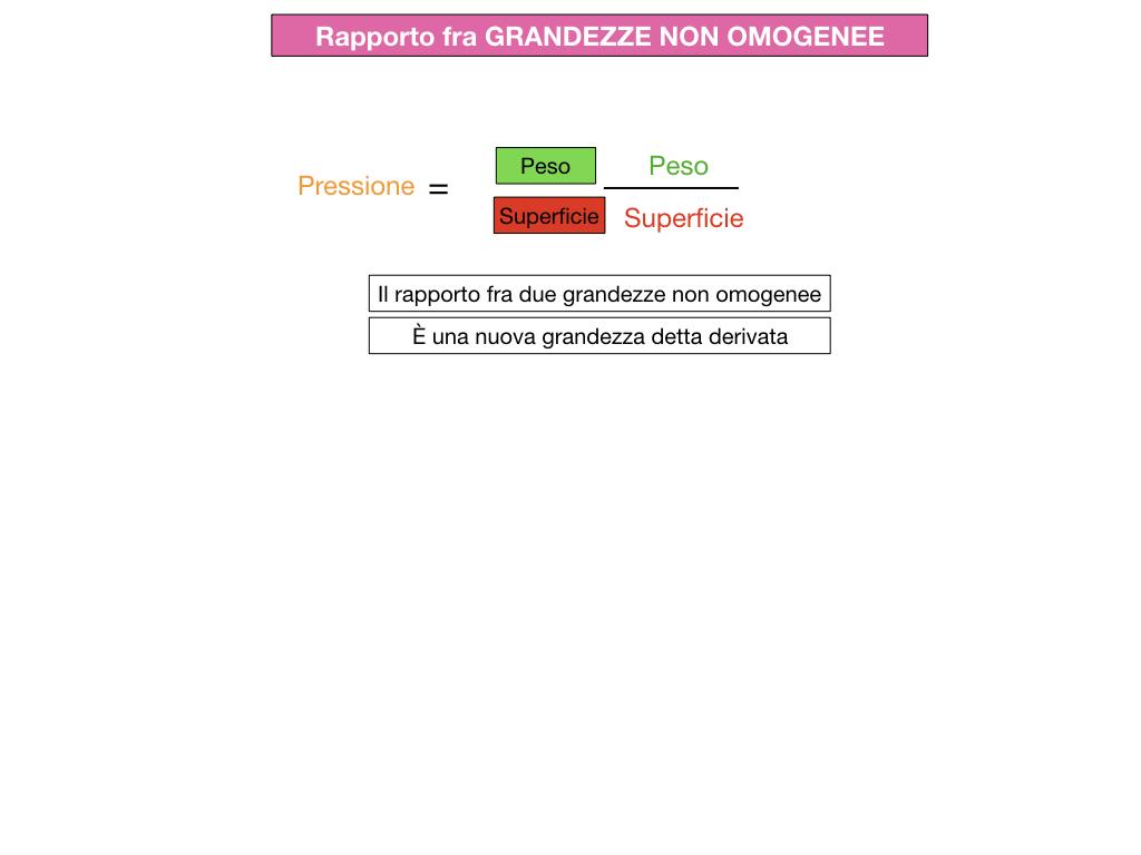 RAPPORTI FRA GRANDEZZE NON OMOGENEE_SIMULAZIONE.086