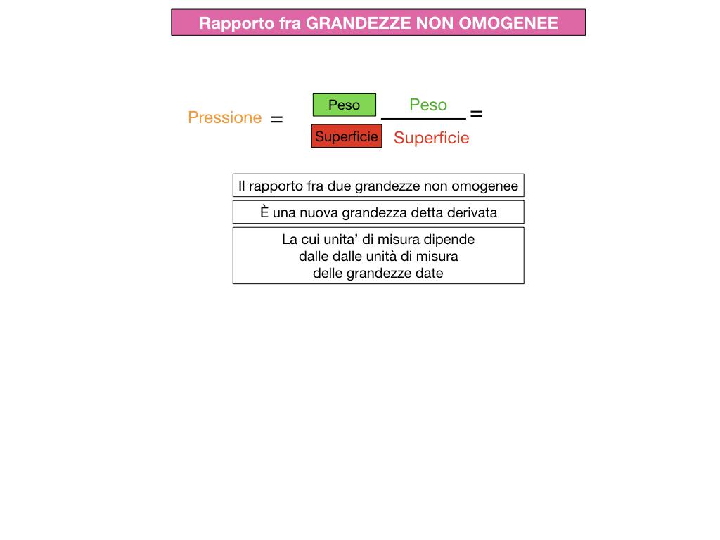 RAPPORTI FRA GRANDEZZE NON OMOGENEE_SIMULAZIONE.087