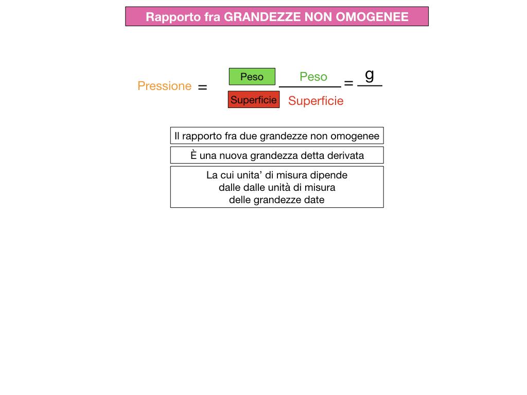 RAPPORTI FRA GRANDEZZE NON OMOGENEE_SIMULAZIONE.088