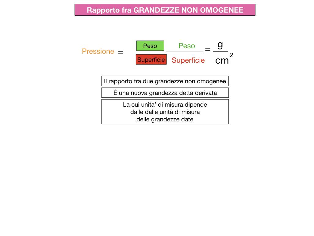 RAPPORTI FRA GRANDEZZE NON OMOGENEE_SIMULAZIONE.089