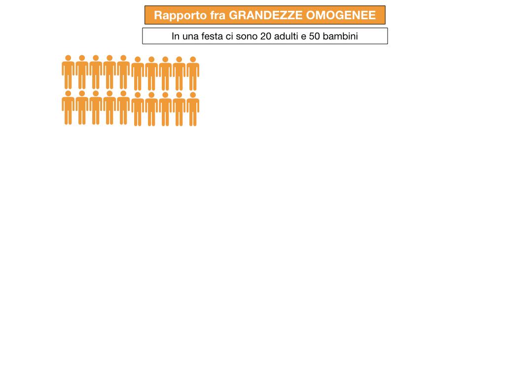 RAPPORTI FRA GRANDEZZE OMOGENEE_SIMULAZIONE.003