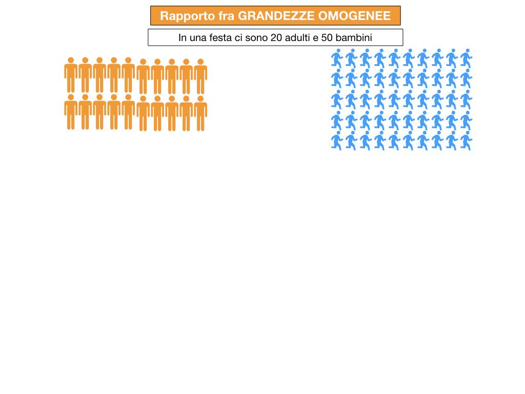 RAPPORTI FRA GRANDEZZE OMOGENEE_SIMULAZIONE.004