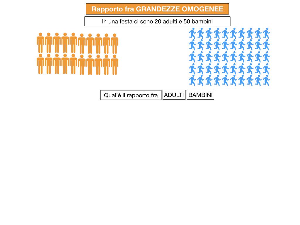 RAPPORTI FRA GRANDEZZE OMOGENEE_SIMULAZIONE.005