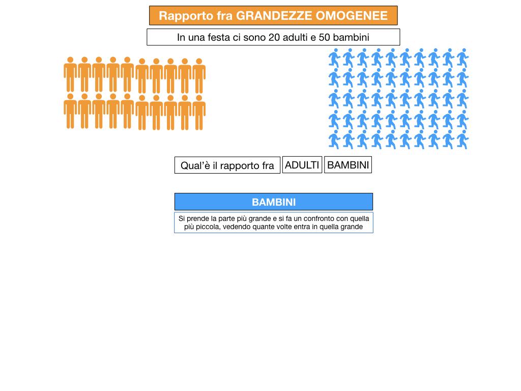 RAPPORTI FRA GRANDEZZE OMOGENEE_SIMULAZIONE.006