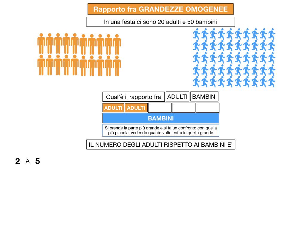 RAPPORTI FRA GRANDEZZE OMOGENEE_SIMULAZIONE.008