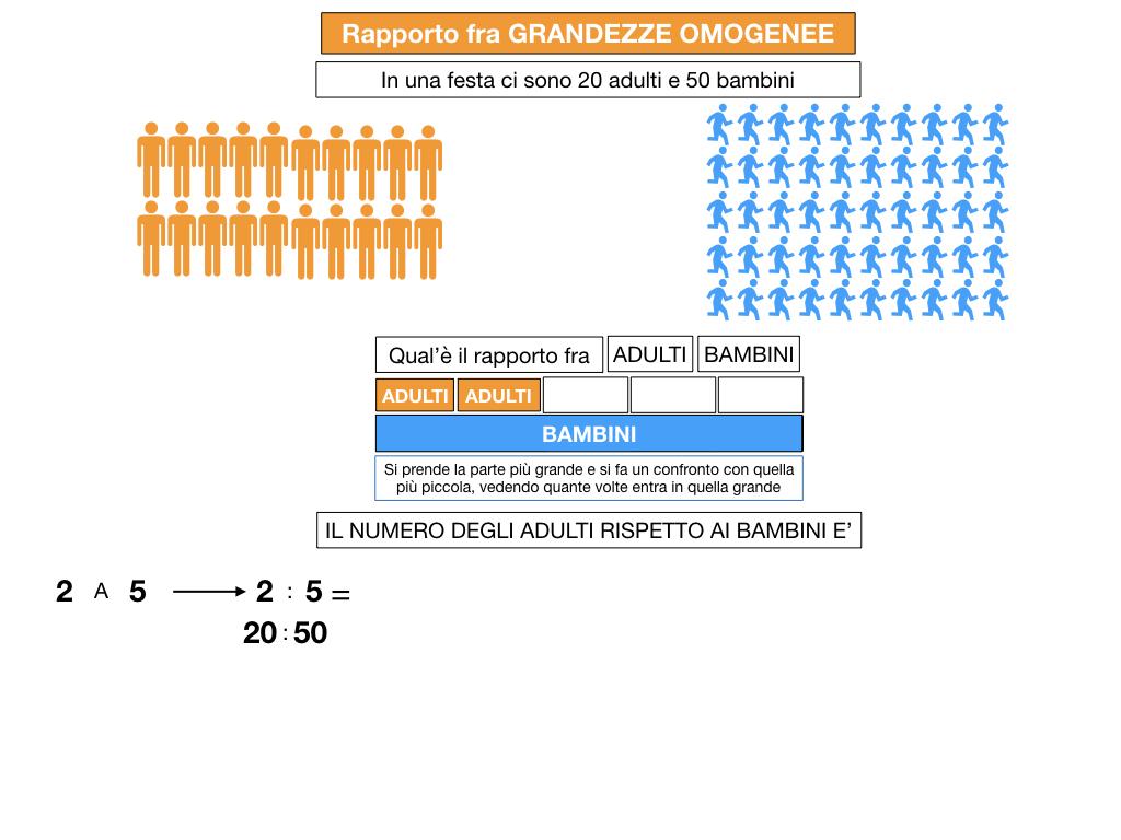 RAPPORTI FRA GRANDEZZE OMOGENEE_SIMULAZIONE.009