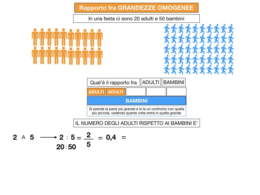 RAPPORTI FRA GRANDEZZE OMOGENEE_SIMULAZIONE.011
