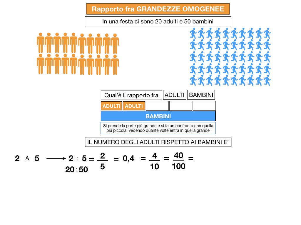 RAPPORTI FRA GRANDEZZE OMOGENEE_SIMULAZIONE.013