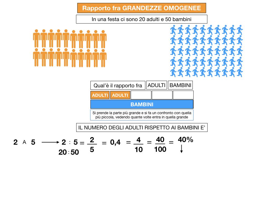 RAPPORTI FRA GRANDEZZE OMOGENEE_SIMULAZIONE.014