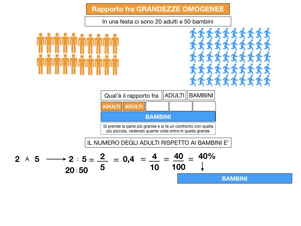 RAPPORTI FRA GRANDEZZE OMOGENEE_SIMULAZIONE.015