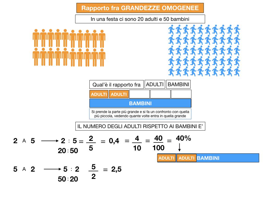 RAPPORTI FRA GRANDEZZE OMOGENEE_SIMULAZIONE.021