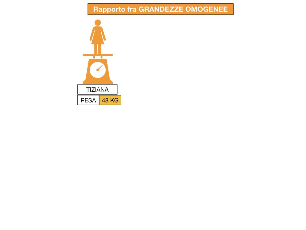 RAPPORTI FRA GRANDEZZE OMOGENEE_SIMULAZIONE.023