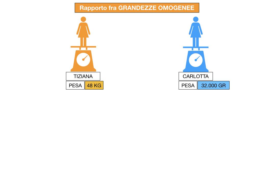 RAPPORTI FRA GRANDEZZE OMOGENEE_SIMULAZIONE.024
