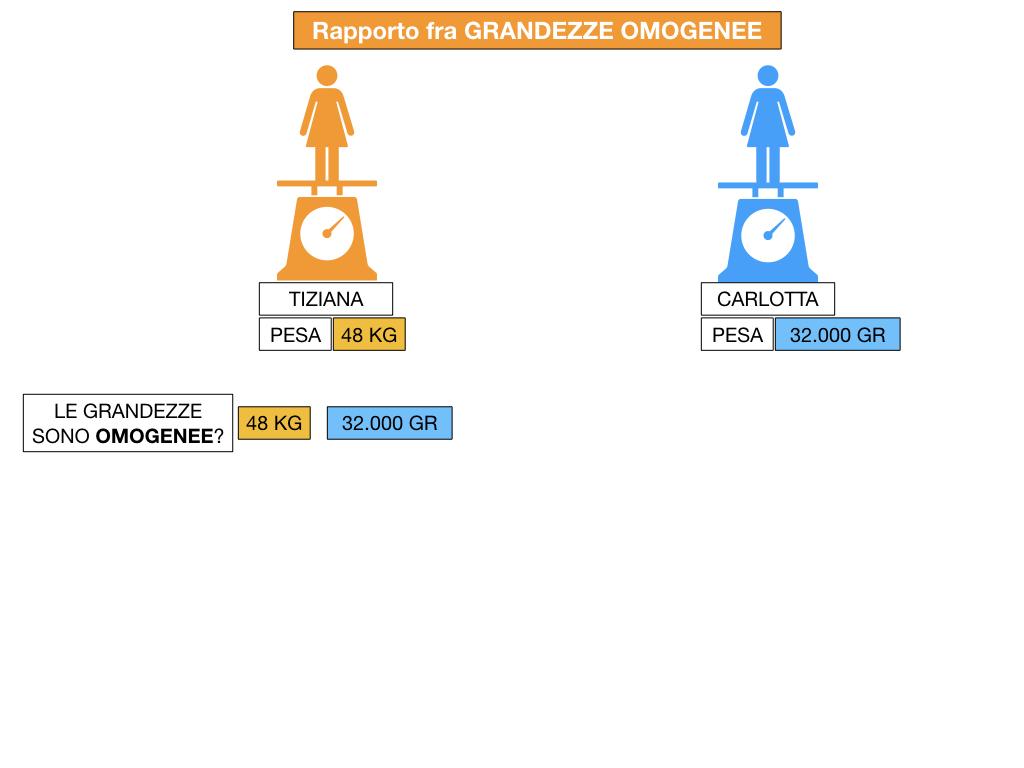 RAPPORTI FRA GRANDEZZE OMOGENEE_SIMULAZIONE.025