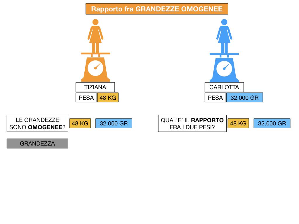 RAPPORTI FRA GRANDEZZE OMOGENEE_SIMULAZIONE.027