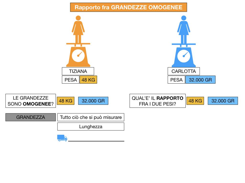 RAPPORTI FRA GRANDEZZE OMOGENEE_SIMULAZIONE.029