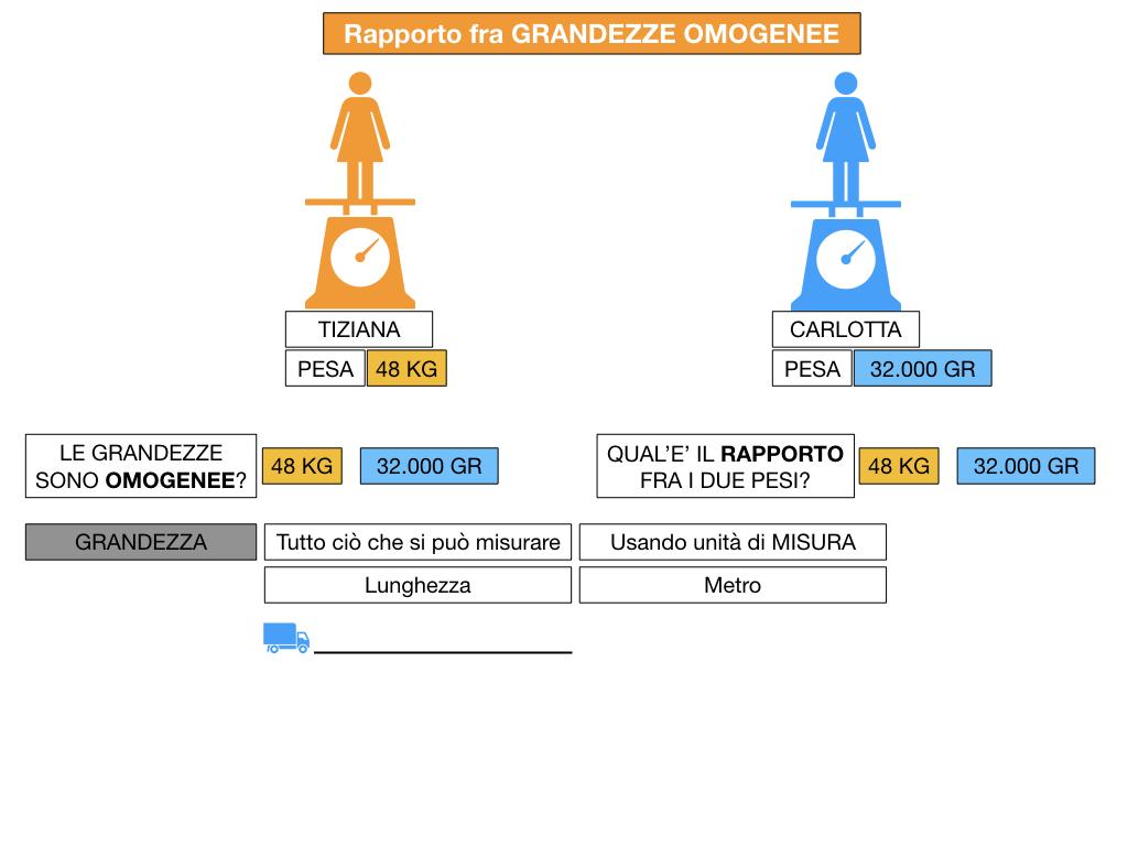 RAPPORTI FRA GRANDEZZE OMOGENEE_SIMULAZIONE.030