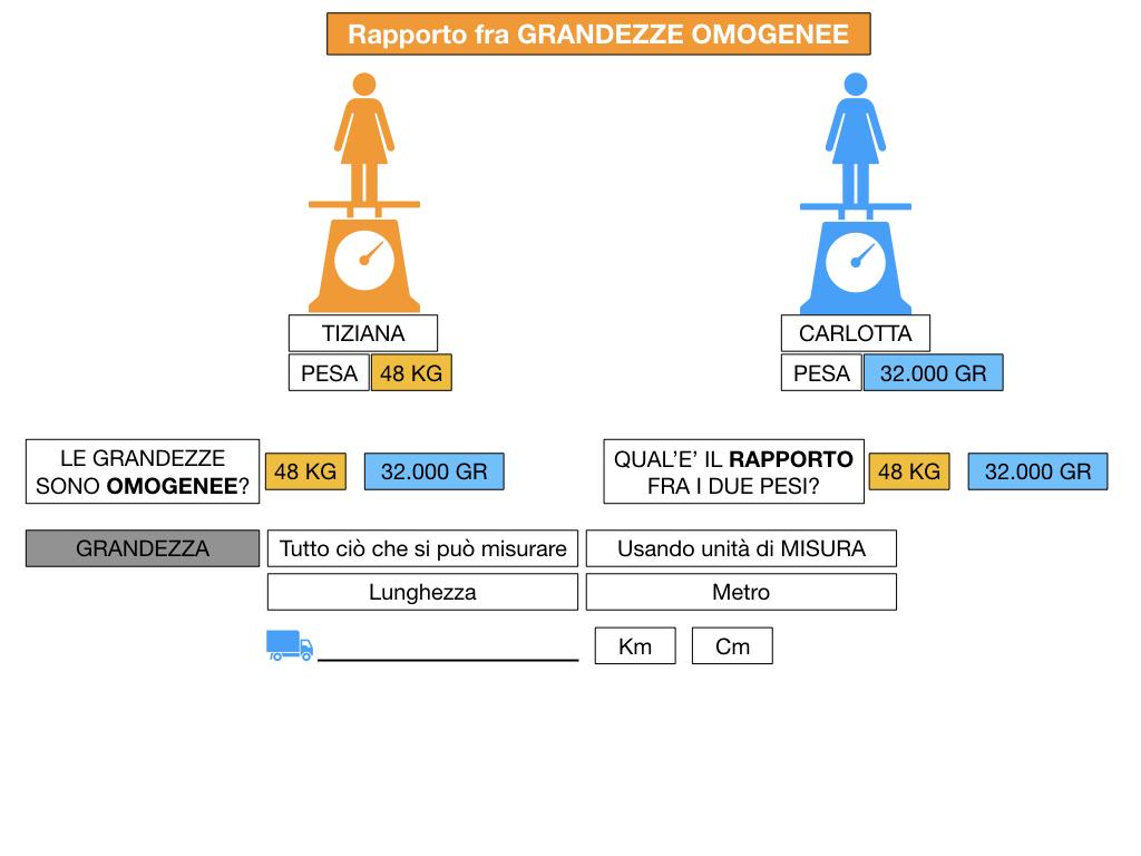 RAPPORTI FRA GRANDEZZE OMOGENEE_SIMULAZIONE.031