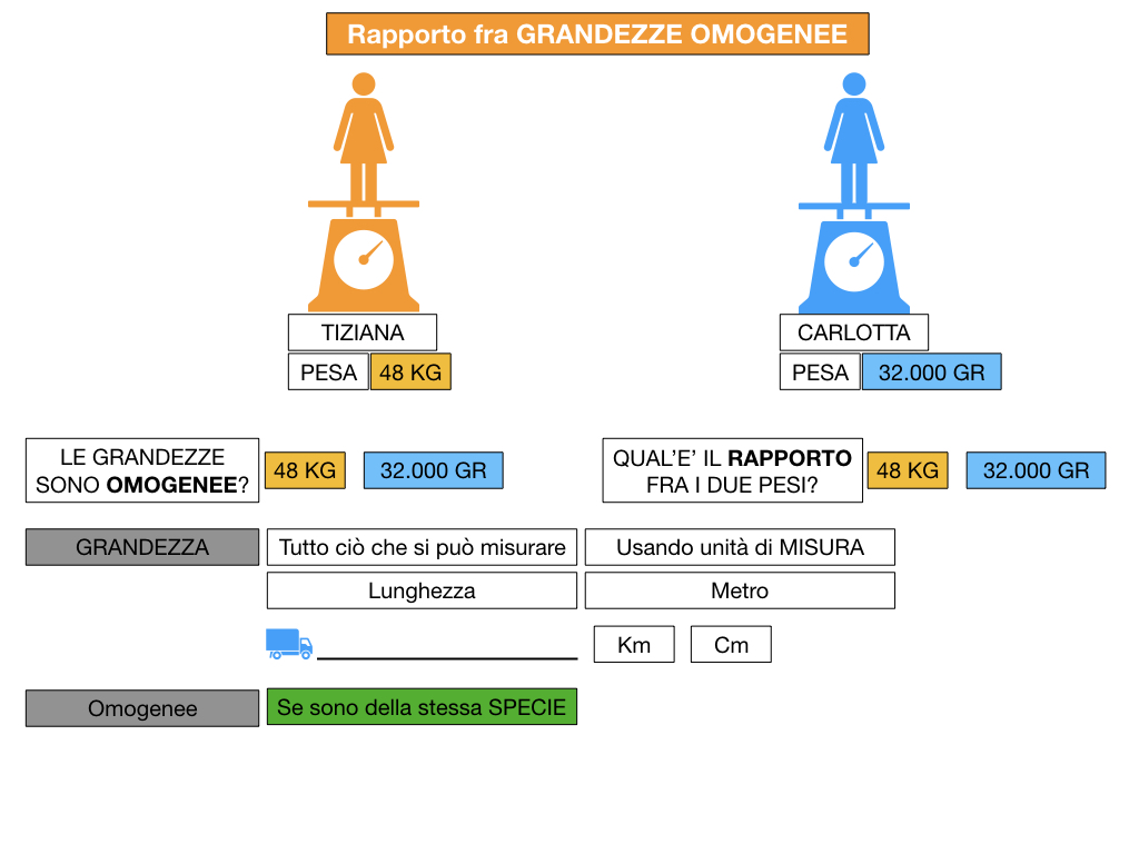 RAPPORTI FRA GRANDEZZE OMOGENEE_SIMULAZIONE.033