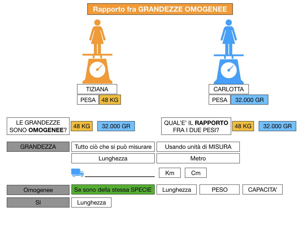 RAPPORTI FRA GRANDEZZE OMOGENEE_SIMULAZIONE.037