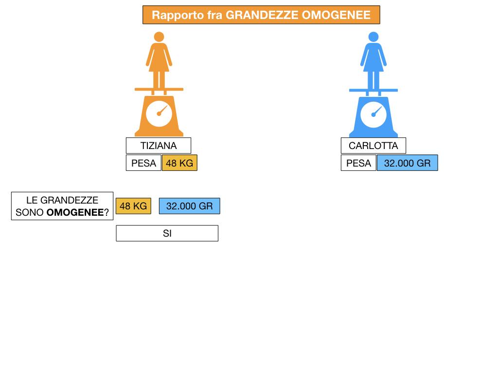 RAPPORTI FRA GRANDEZZE OMOGENEE_SIMULAZIONE.045