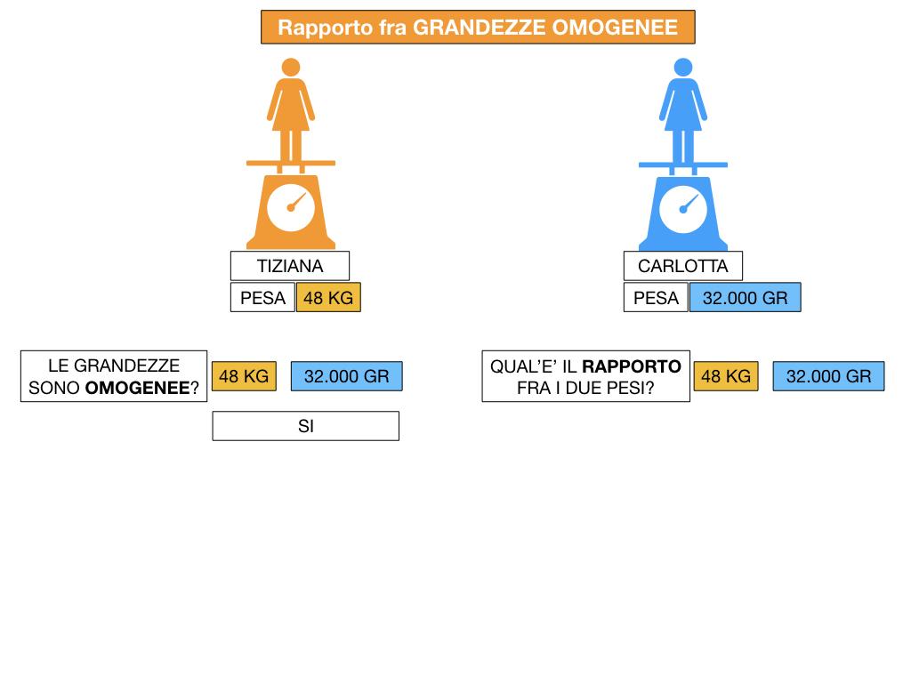 RAPPORTI FRA GRANDEZZE OMOGENEE_SIMULAZIONE.046