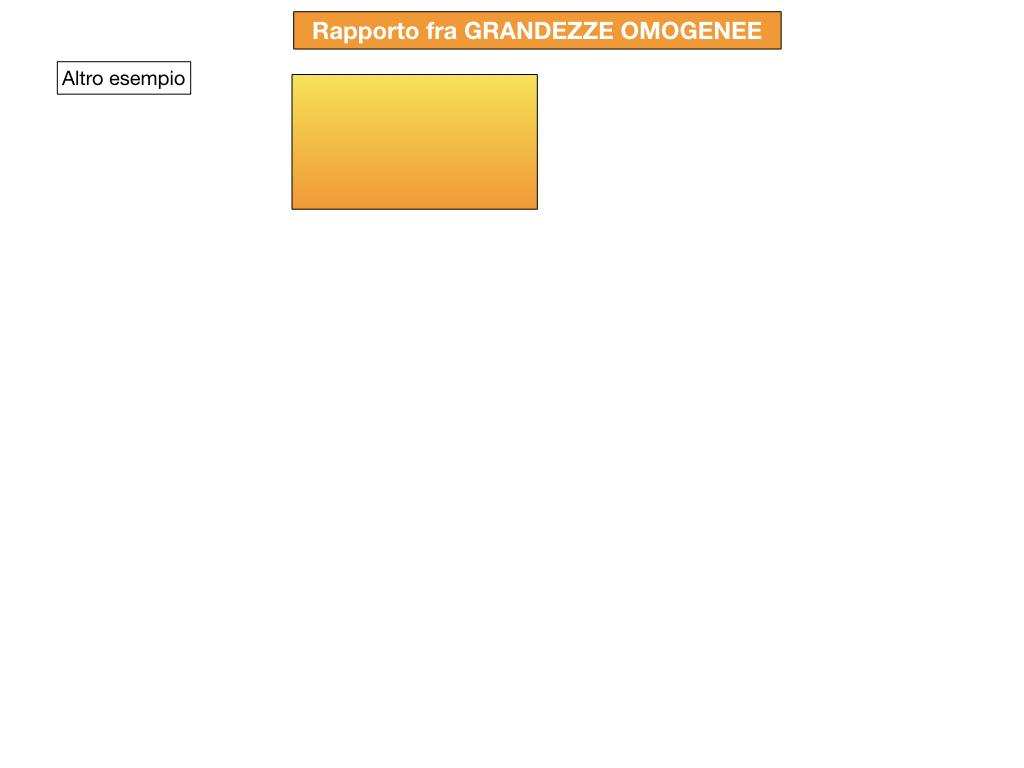 RAPPORTI FRA GRANDEZZE OMOGENEE_SIMULAZIONE.069