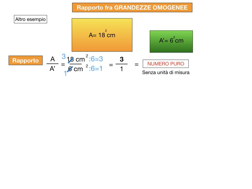 RAPPORTI FRA GRANDEZZE OMOGENEE_SIMULAZIONE.078