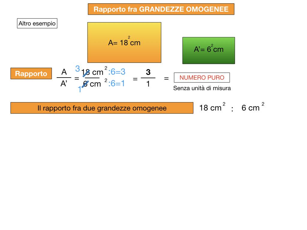 RAPPORTI FRA GRANDEZZE OMOGENEE_SIMULAZIONE.080