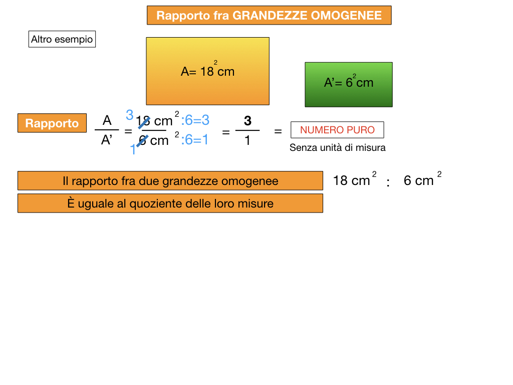 RAPPORTI FRA GRANDEZZE OMOGENEE_SIMULAZIONE.081